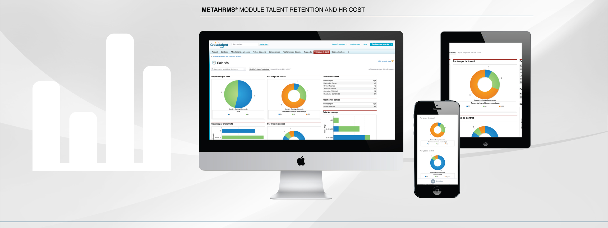 Screenshot Talent retention & HR costs