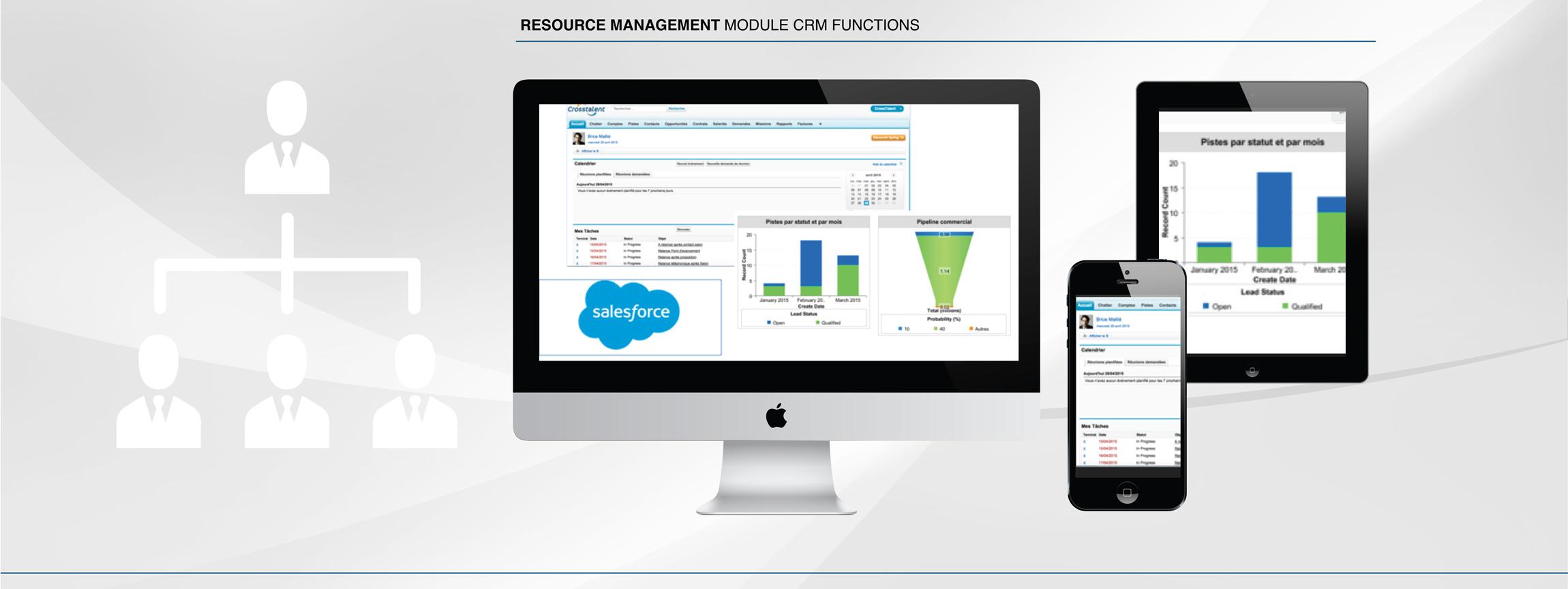 Screenshot CRM functions