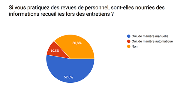 Graph 5 copie